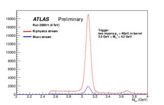 http://atlas.web.cern.ch/Atlas/GROUPS/PHYSICS/BPHYSICS/PUBLIC/208811_jpsi_BB_lin.png