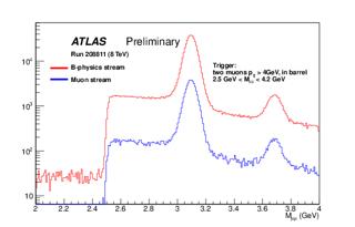 http://atlas.web.cern.ch/Atlas/GROUPS/PHYSICS/BPHYSICS/PUBLIC/208811_jpsi_BB_log.png