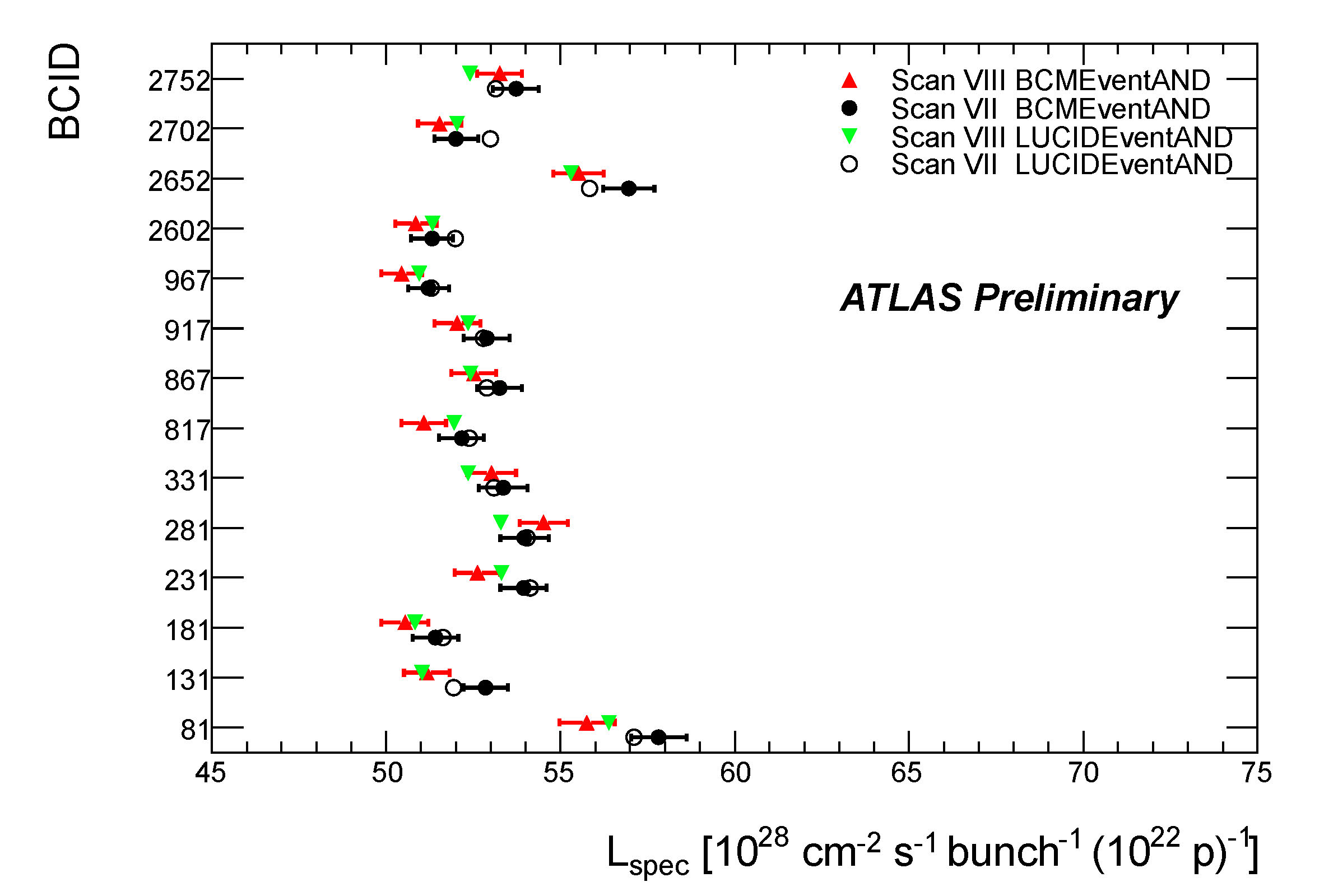https://atlas.web.cern.ch/Atlas/GROUPS/DATAPREPARATION/PublicPlots/2011/Luminosity/ANDLspecVsLUCID.jpg