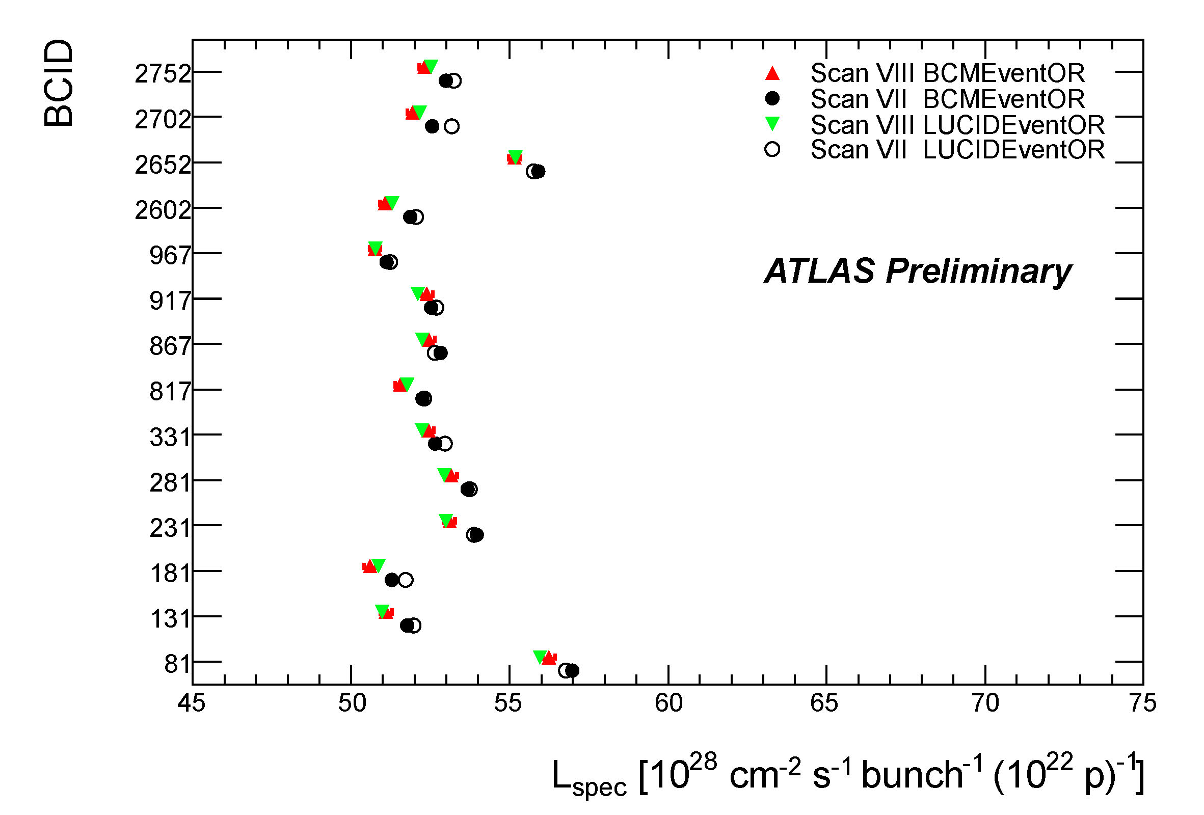 https://atlas.web.cern.ch/Atlas/GROUPS/DATAPREPARATION/PublicPlots/2011/Luminosity/ORLspecVsLUCID.jpg