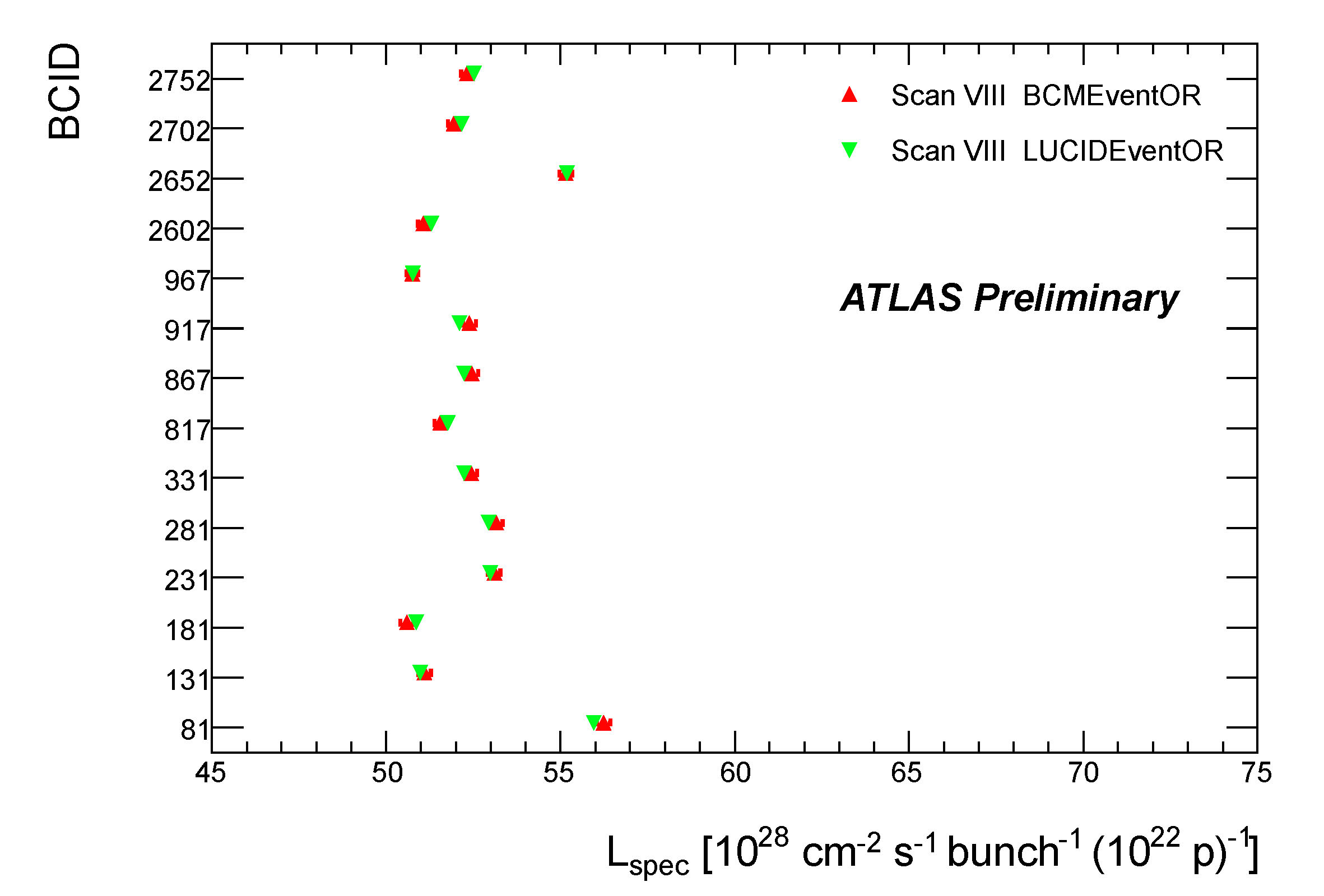 https://atlas.web.cern.ch/Atlas/GROUPS/DATAPREPARATION/PublicPlots/2011/Luminosity/ORLspecVsLUCIDVIII.jpg