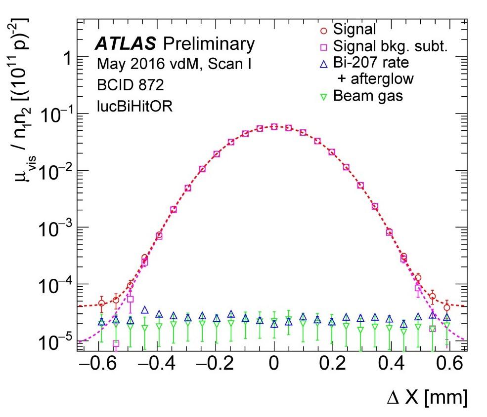 https://atlas.web.cern.ch/Atlas/GROUPS/DATAPREPARATION/PublicPlots/2017/Luminosity/Figure_1.jpg