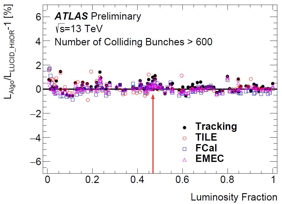 https://atlas.web.cern.ch/Atlas/GROUPS/DATAPREPARATION/PublicPlots/2017/Luminosity/Figure_11b.png