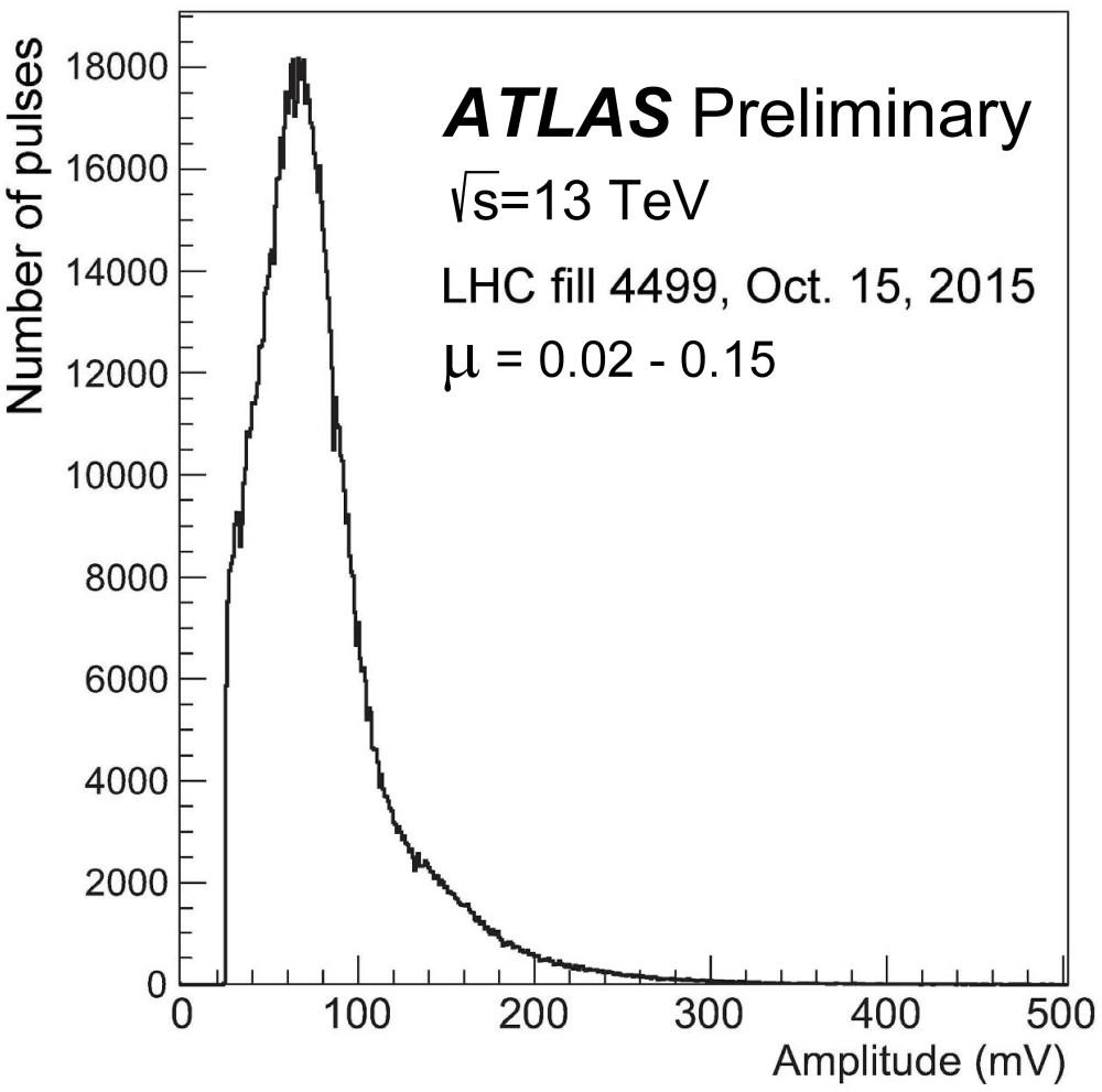 https://atlas.web.cern.ch/Atlas/GROUPS/DATAPREPARATION/PublicPlots/2017/Luminosity/Figure_2b.jpg