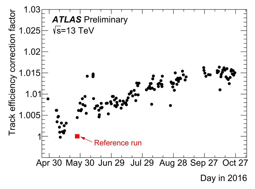 https://atlas.web.cern.ch/Atlas/GROUPS/DATAPREPARATION/PublicPlots/2017/Luminosity/Figure_5.jpg