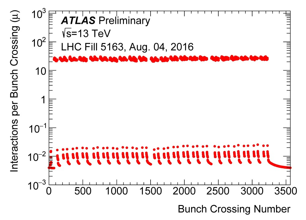 https://atlas.web.cern.ch/Atlas/GROUPS/DATAPREPARATION/PublicPlots/2017/Luminosity/Figure_7.jpg
