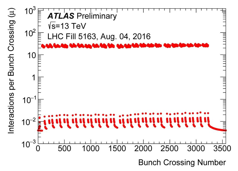 https://atlas.web.cern.ch/Atlas/GROUPS/DATAPREPARATION/PublicPlots/2017/Luminosity/Figure_7.jpg