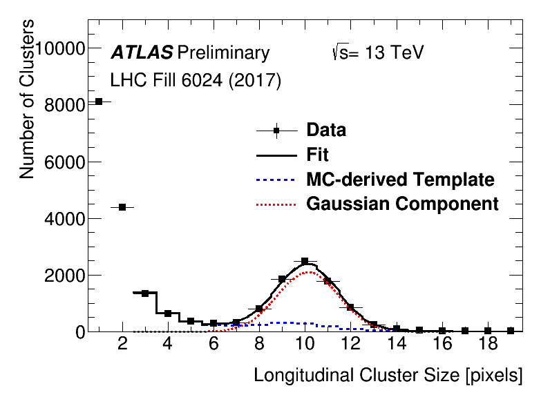 https://atlas.web.cern.ch/Atlas/GROUPS/DATAPREPARATION/PublicPlots/2017/Luminosity/PixelClusterCounting/Figure4.png