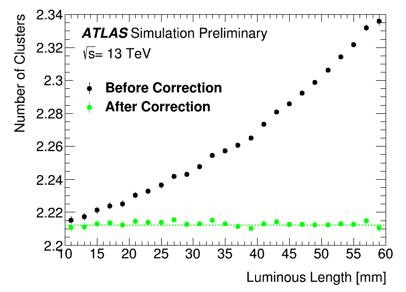 https://atlas.web.cern.ch/Atlas/GROUPS/DATAPREPARATION/PublicPlots/2017/Luminosity/PixelClusterCounting/Figure6.png
