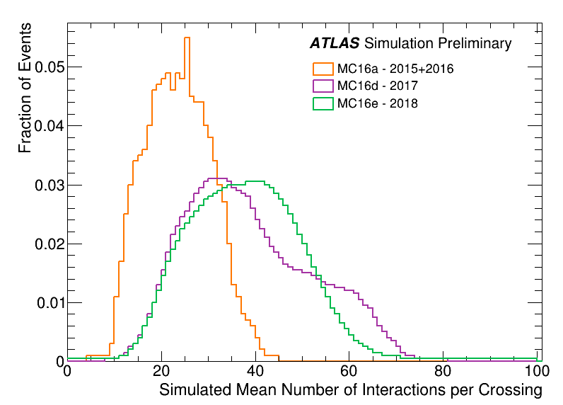 https://atlas.web.cern.ch/Atlas/GROUPS/DATAPREPARATION/PublicPlots/2018/General/PLOT-DAPR-2019-01-01.png