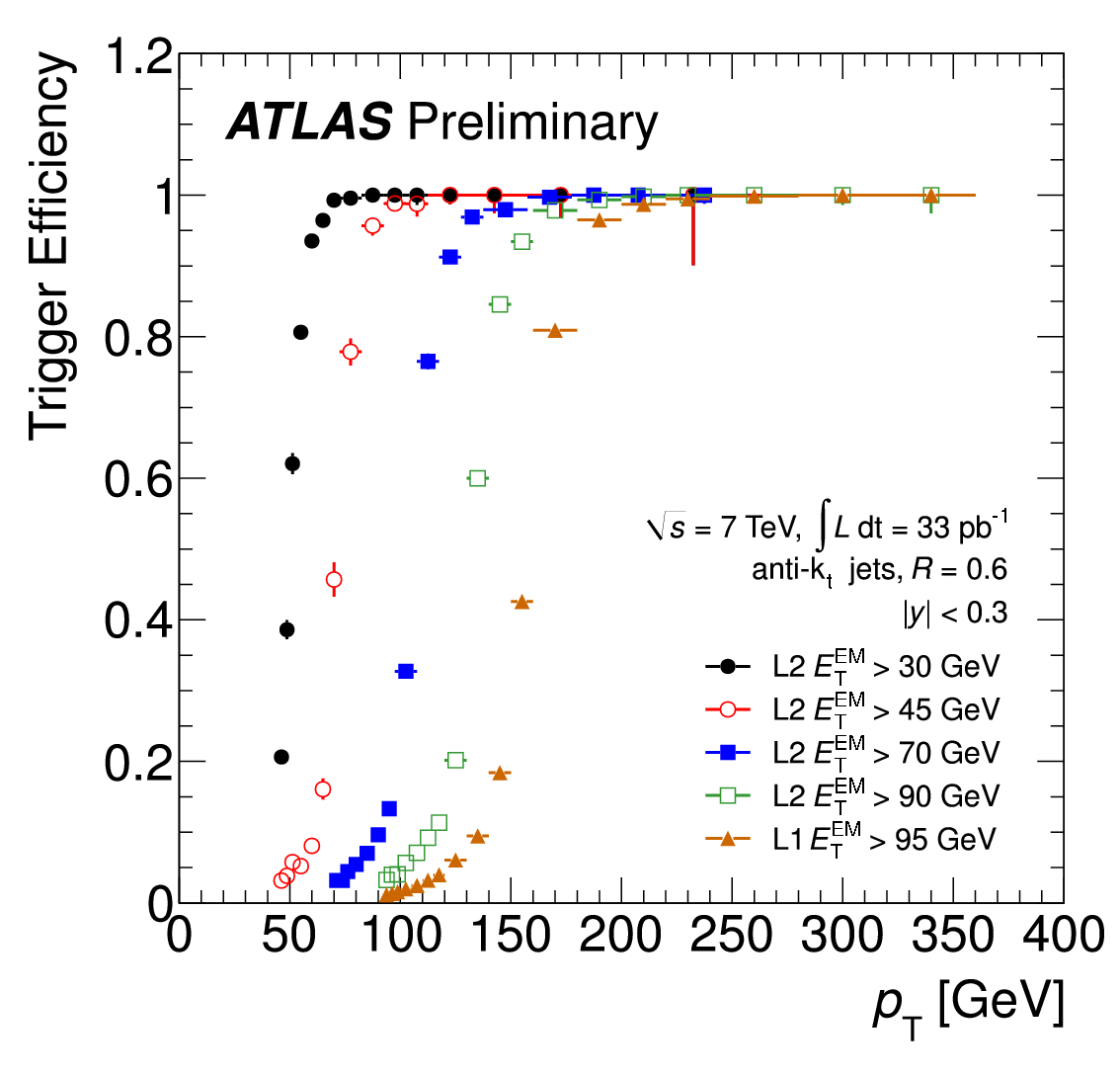 https://atlas.web.cern.ch/Atlas/GROUPS/PHYSICS/CONFNOTES/ATLAS-CONF-2011-047/fig_02a.png