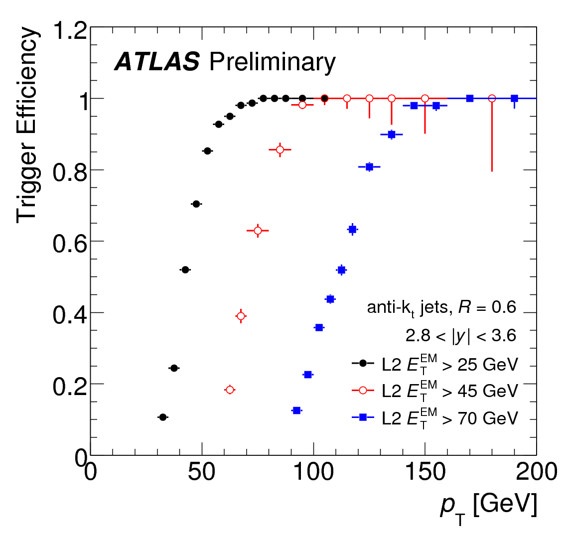 https://atlas.web.cern.ch/Atlas/GROUPS/PHYSICS/CONFNOTES/ATLAS-CONF-2011-047/fig_03a.png