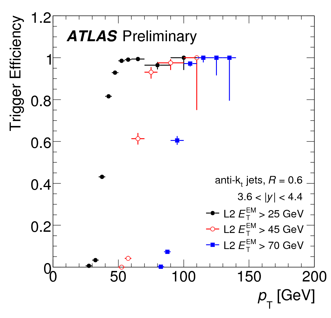 https://atlas.web.cern.ch/Atlas/GROUPS/PHYSICS/CONFNOTES/ATLAS-CONF-2011-047/fig_03b.png