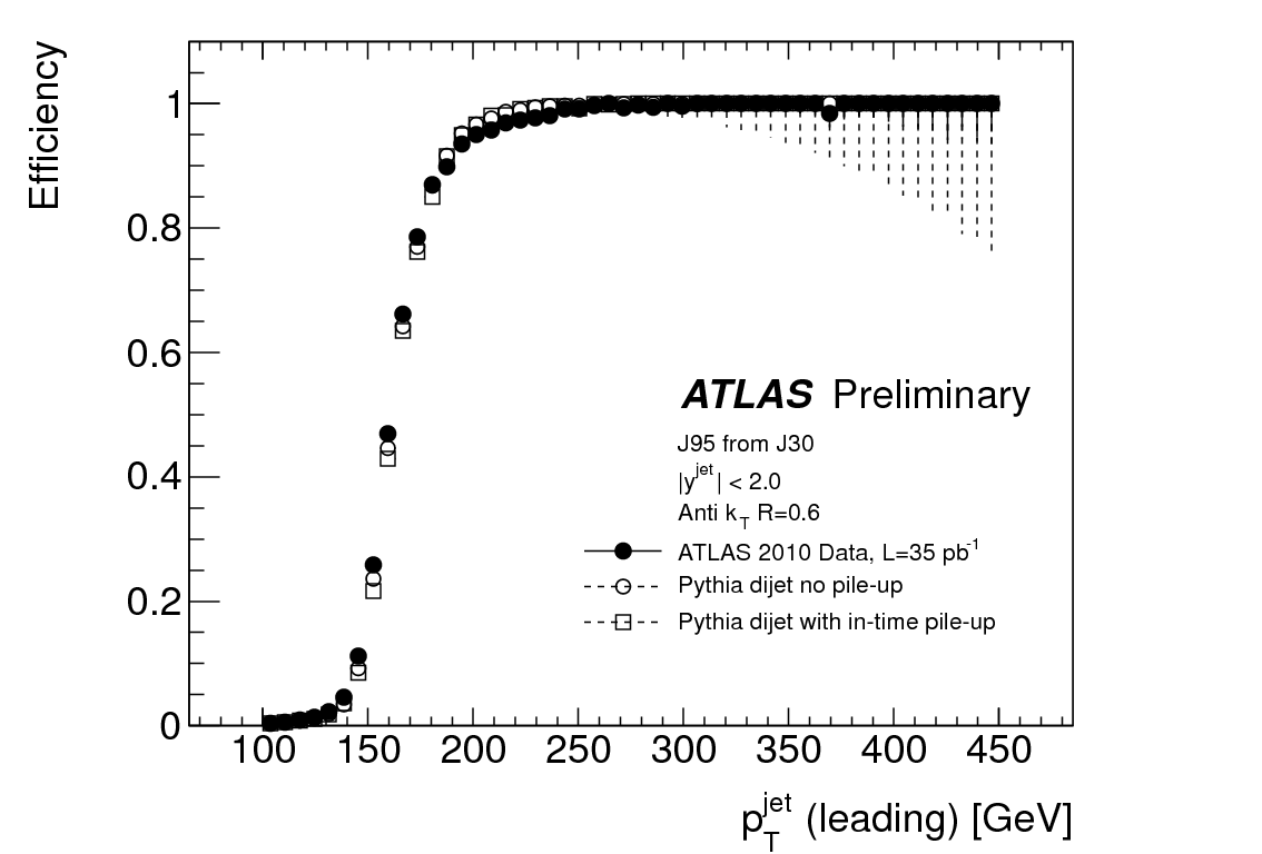 https://atlas.web.cern.ch/Atlas/GROUPS/PHYSICS/CONFNOTES/ATLAS-CONF-2011-073/fig_01a.png