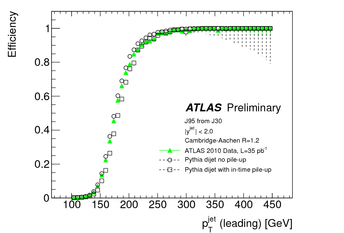 https://atlas.web.cern.ch/Atlas/GROUPS/PHYSICS/CONFNOTES/ATLAS-CONF-2011-073/fig_01c.png