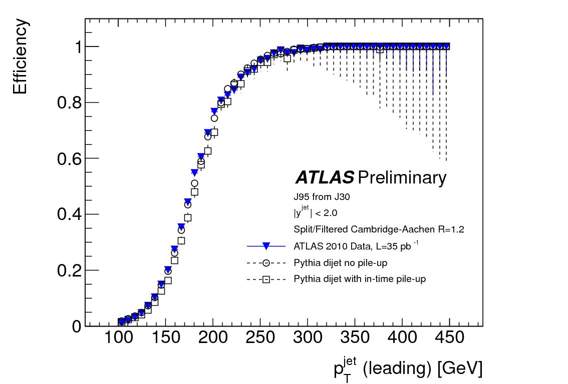 https://atlas.web.cern.ch/Atlas/GROUPS/PHYSICS/CONFNOTES/ATLAS-CONF-2011-073/fig_01d.png