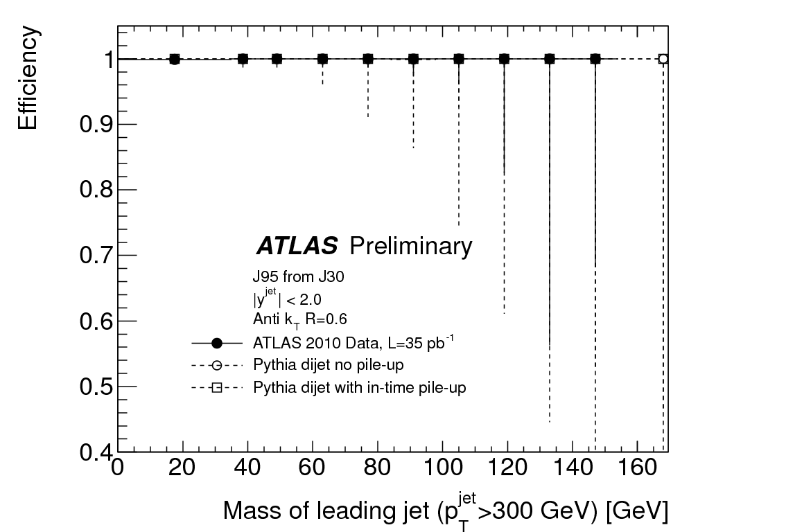 https://atlas.web.cern.ch/Atlas/GROUPS/PHYSICS/CONFNOTES/ATLAS-CONF-2011-073/fig_02a.png