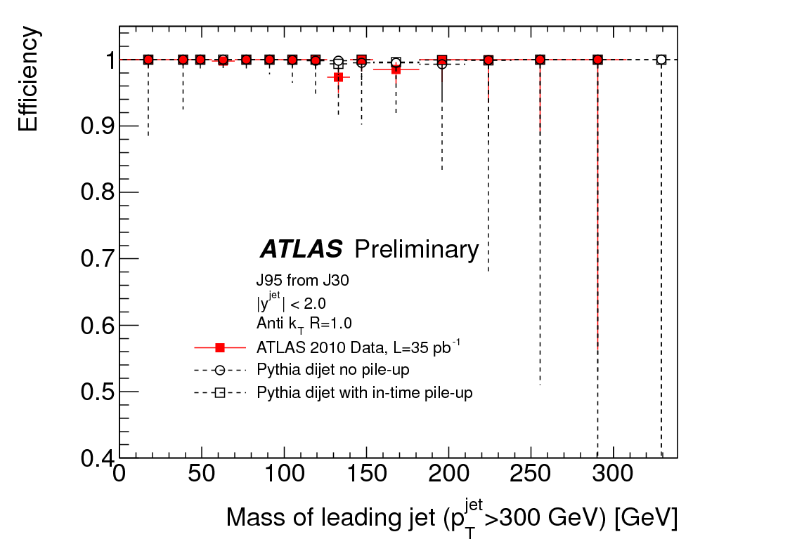 https://atlas.web.cern.ch/Atlas/GROUPS/PHYSICS/CONFNOTES/ATLAS-CONF-2011-073/fig_02b.png