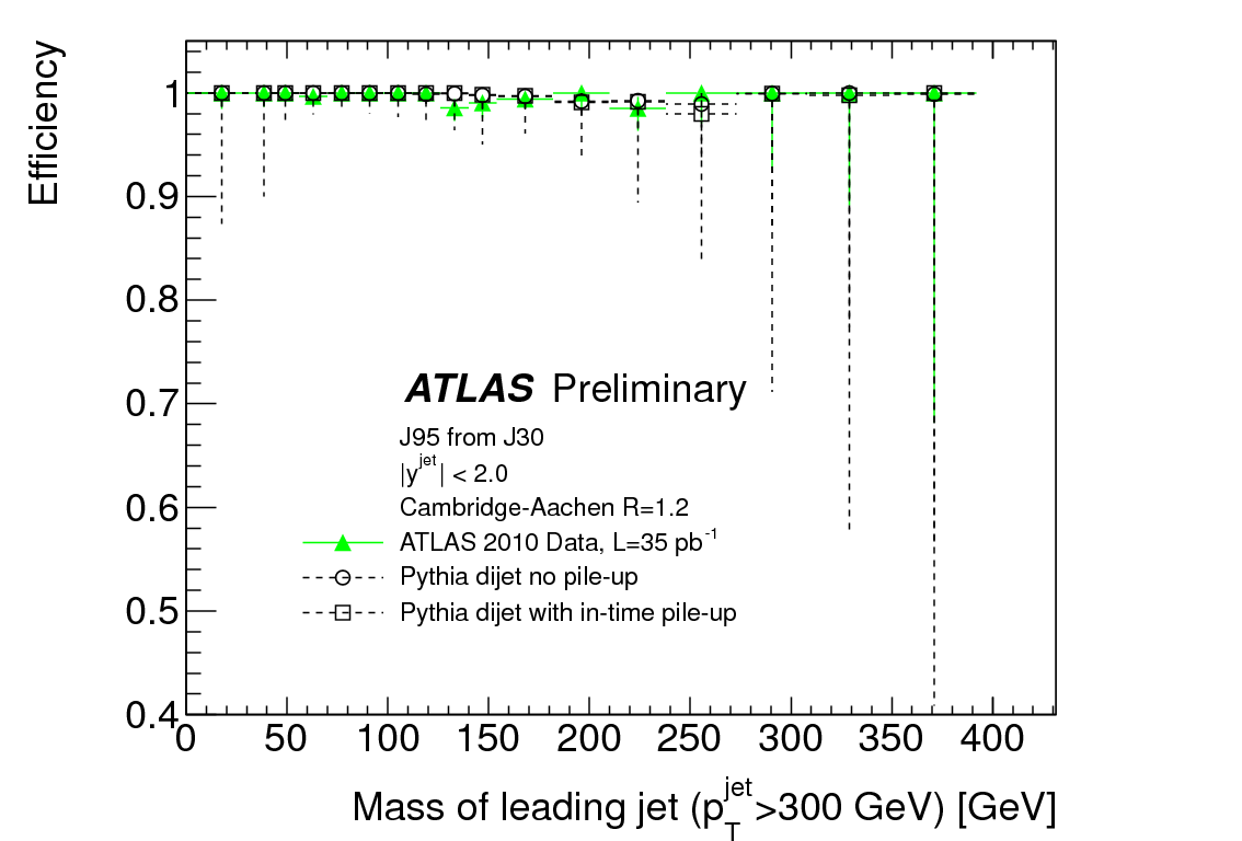https://atlas.web.cern.ch/Atlas/GROUPS/PHYSICS/CONFNOTES/ATLAS-CONF-2011-073/fig_02c.png