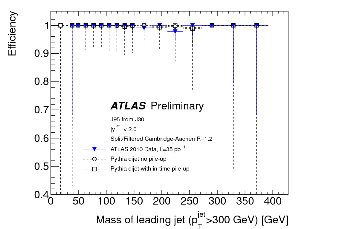 https://atlas.web.cern.ch/Atlas/GROUPS/PHYSICS/CONFNOTES/ATLAS-CONF-2011-073/fig_02d.png