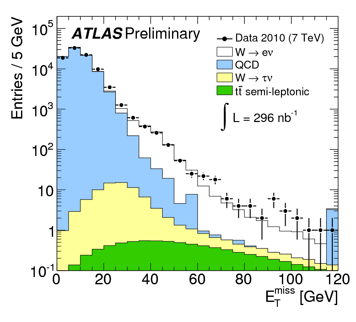 https://atlas.web.cern.ch/Atlas/GROUPS/PHYSICS/FastPerformancePlots/W/fig_01a.png
