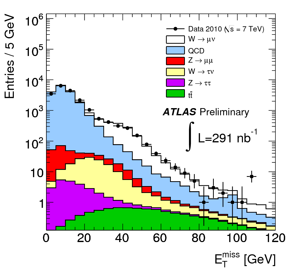https://atlas.web.cern.ch/Atlas/GROUPS/PHYSICS/FastPerformancePlots/W/fig_01b.png