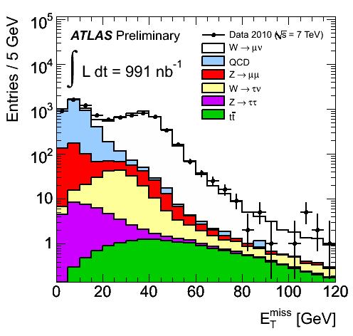 https://atlas.web.cern.ch/Atlas/GROUPS/PHYSICS/FastPerformancePlots/W1/fig_01b.png