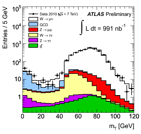 https://atlas.web.cern.ch/Atlas/GROUPS/PHYSICS/FastPerformancePlots/W1/fig_03b.png