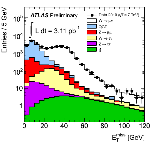 https://atlas.web.cern.ch/Atlas/GROUPS/PHYSICS/FastPerformancePlots/W2/fig_01b.png