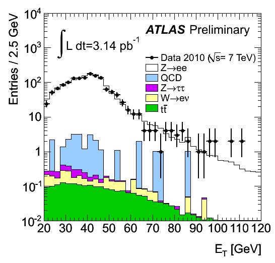 https://atlas.web.cern.ch/Atlas/GROUPS/PHYSICS/FastPerformancePlots/W2/fig_05a.png