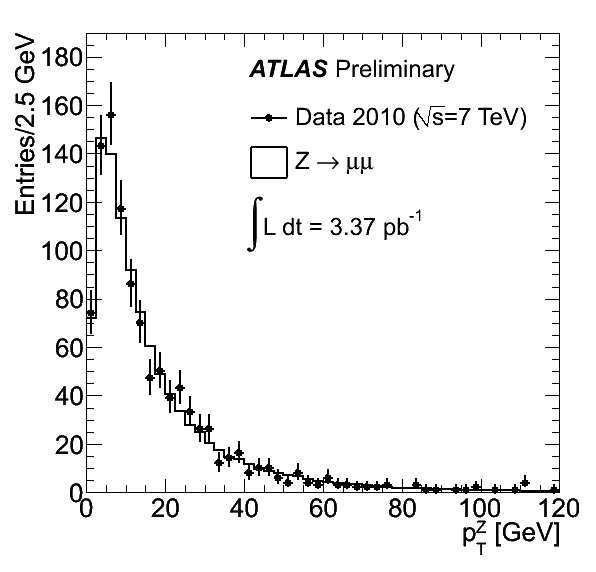 https://atlas.web.cern.ch/Atlas/GROUPS/PHYSICS/FastPerformancePlots/W2/fig_06c.png