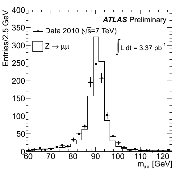 https://atlas.web.cern.ch/Atlas/GROUPS/PHYSICS/FastPerformancePlots/W2/fig_07c.png