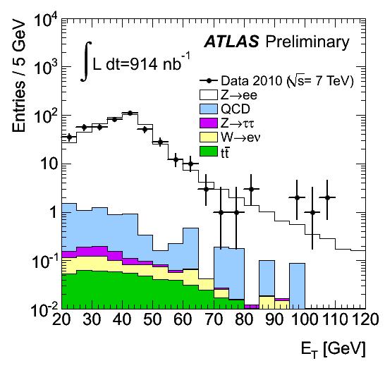 https://atlas.web.cern.ch/Atlas/GROUPS/PHYSICS/FastPerformancePlots/Z1/fig_07a.png